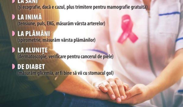 Testări gratuite pentru depistarea cancerului de sân la Nușfalău și Crișeni – 17 și 18 noiembrie